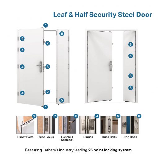 diagram showing USP's for the leaf and a half door