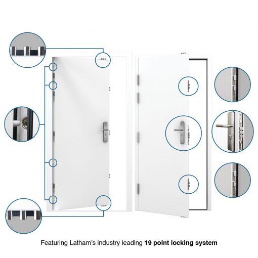 USP Diagram for Security Steel Door, highlighting locking points