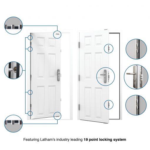 USP Diagram for 6 Panel Steel Door, showing door features