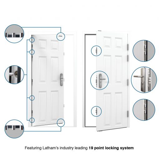 USP Diagram for Georgian Panel Security Steel Door, highlighting door features