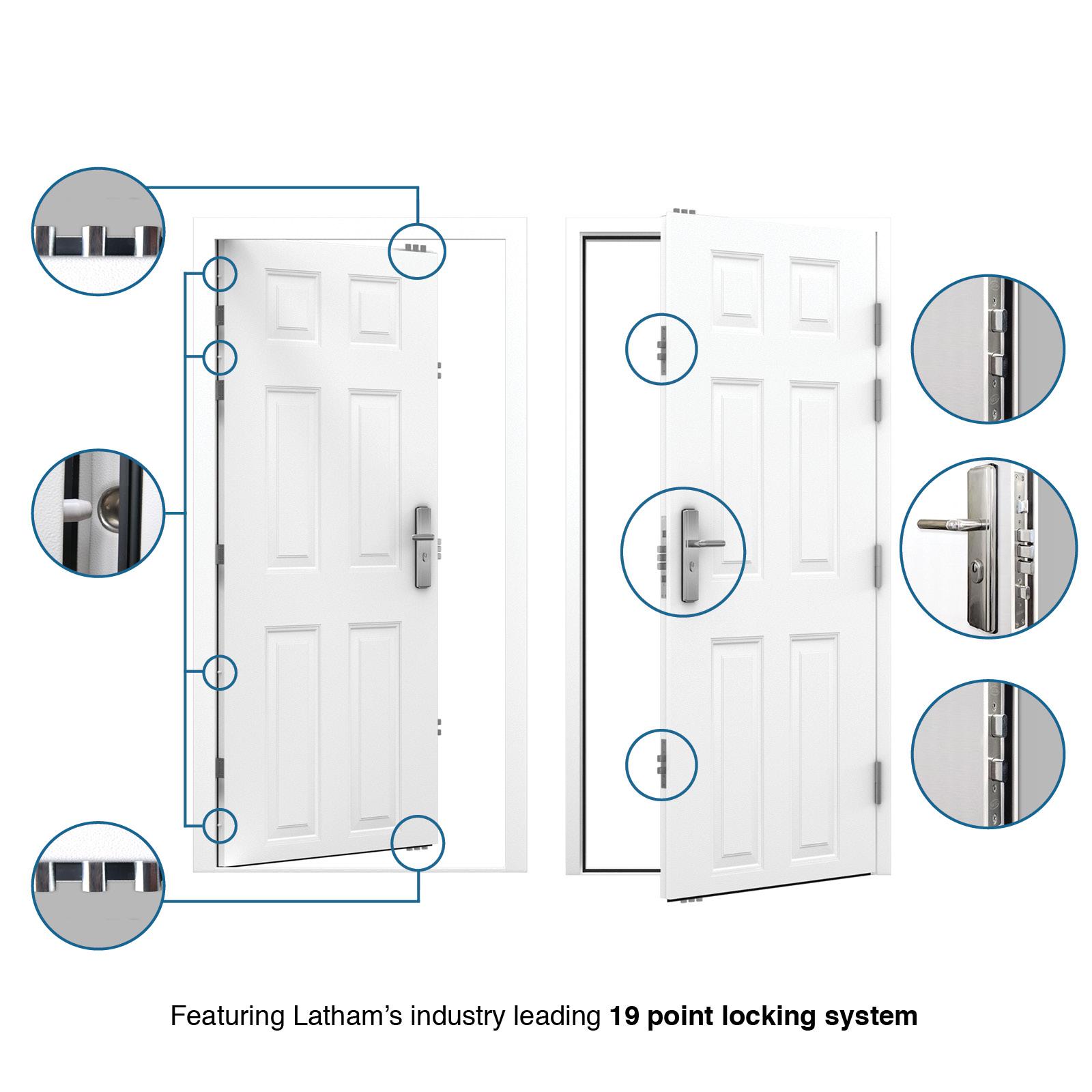 Security panelled steel door 6 panel design lathams steel doors usp diagram for georgian panel security steel door highlighting door features publicscrutiny Gallery