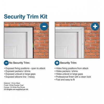 Security Trim Kit