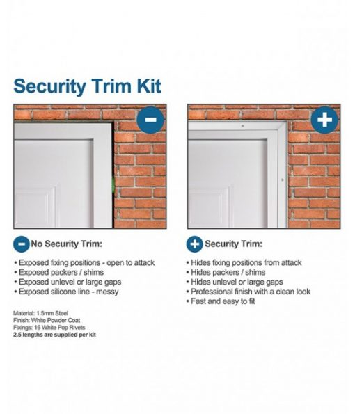 Explanation of reasons to install a security trim kit with details of the kit contents
