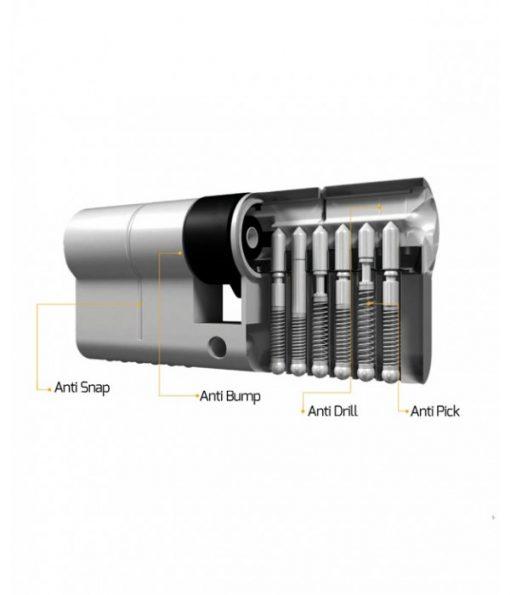 Latham's steel doors security euro cylinder