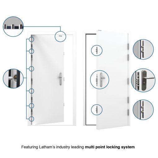 USP Diagram for Ultra High Security Steel Door, highlighting door features
