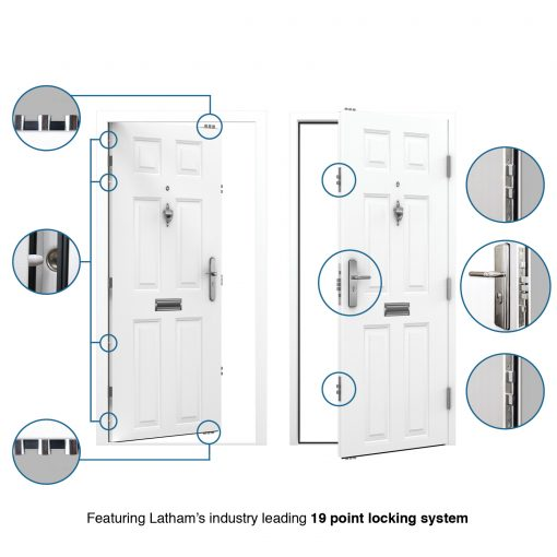 USP Image for Security Front Door showing 19 point locking system