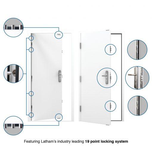 USP Diagram for Steel Personnel Door