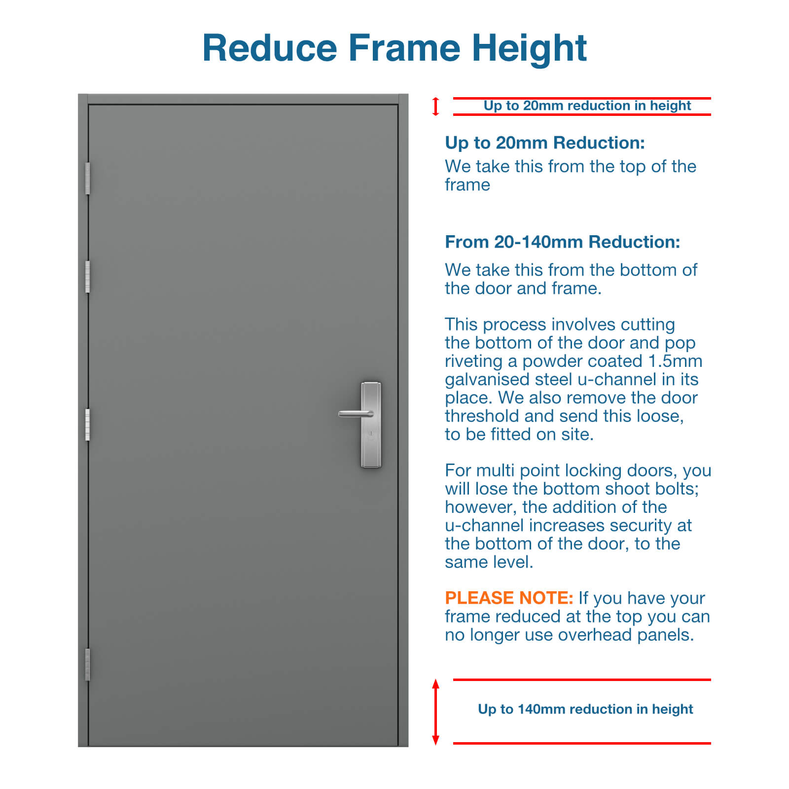 Information on how frame height is reduced on the cut down service