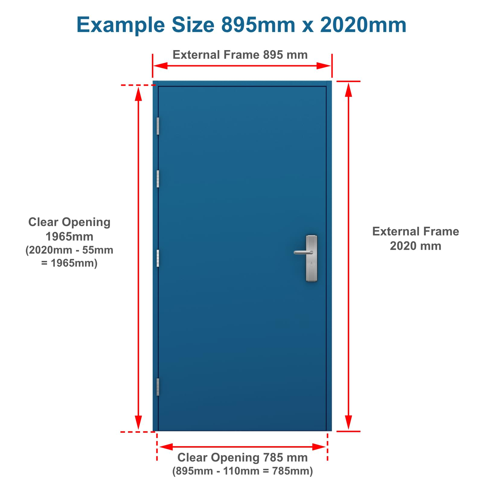 Are your sizes the door size or the overall frame size?
