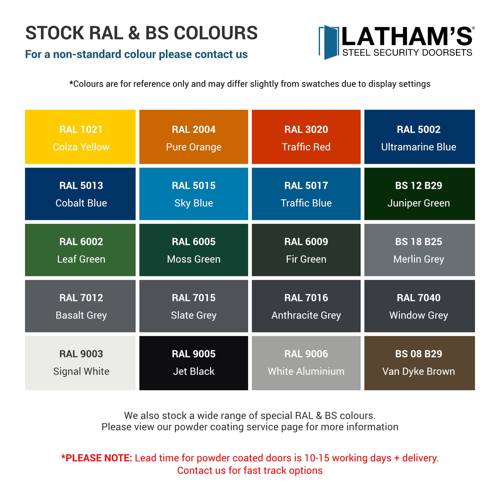 Powder coating stock colour chart
