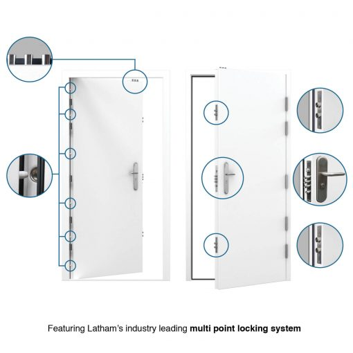 Image detailing unique selling points on high security steel door