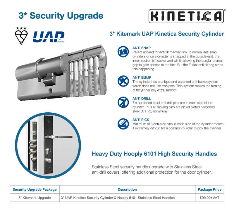 Security upgrade packages for Latham's Ultra Duty door