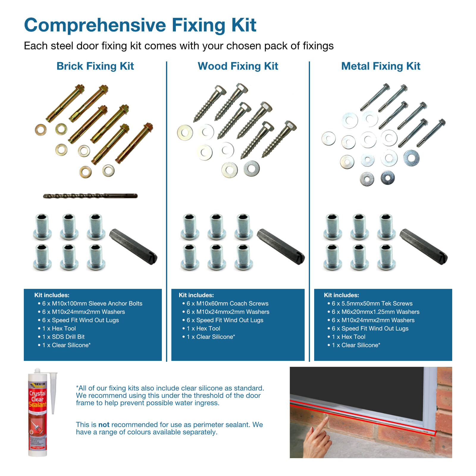 What's included in Latham's fixing kits