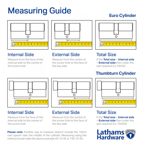 how to measure a euro cylinder guide