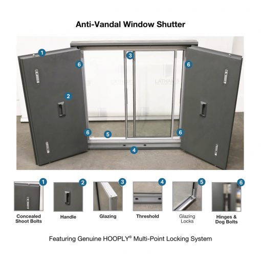 USP diagram for shipping container windows