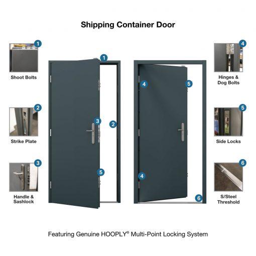 Overview of container door features