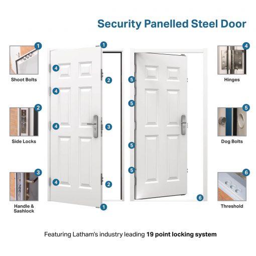 USP image for security panelled steel door