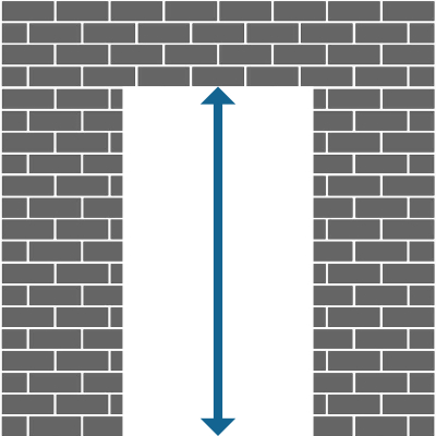 Measuring the height of your opening