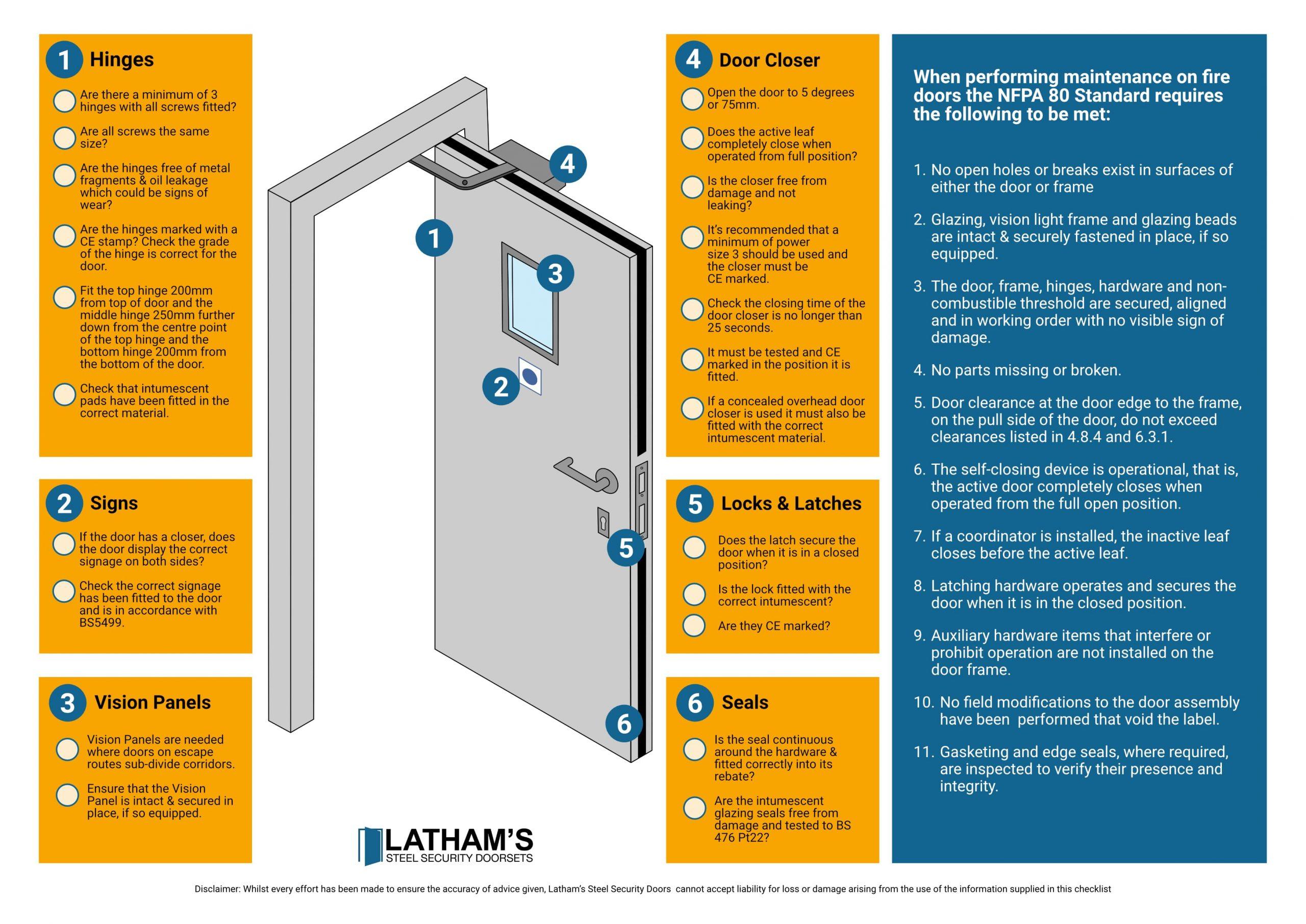 Fire door regulations checklist