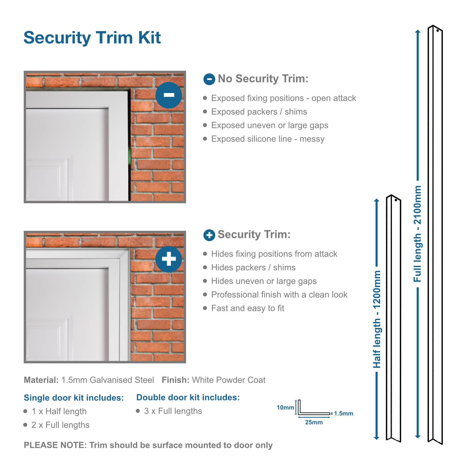Flush mounted security trim kit for certified steel doors