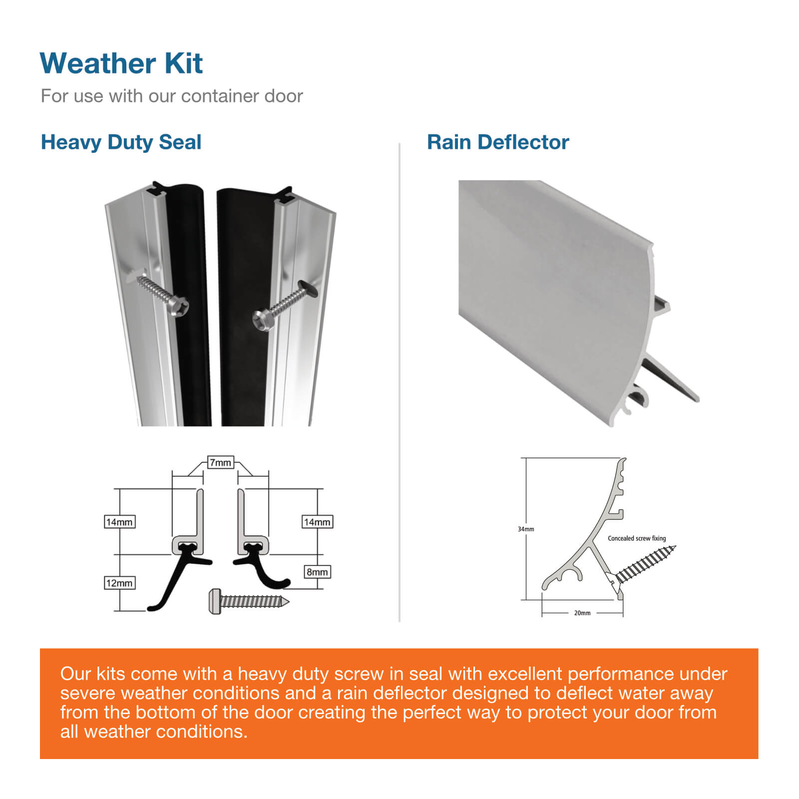 Weather kit for a container door